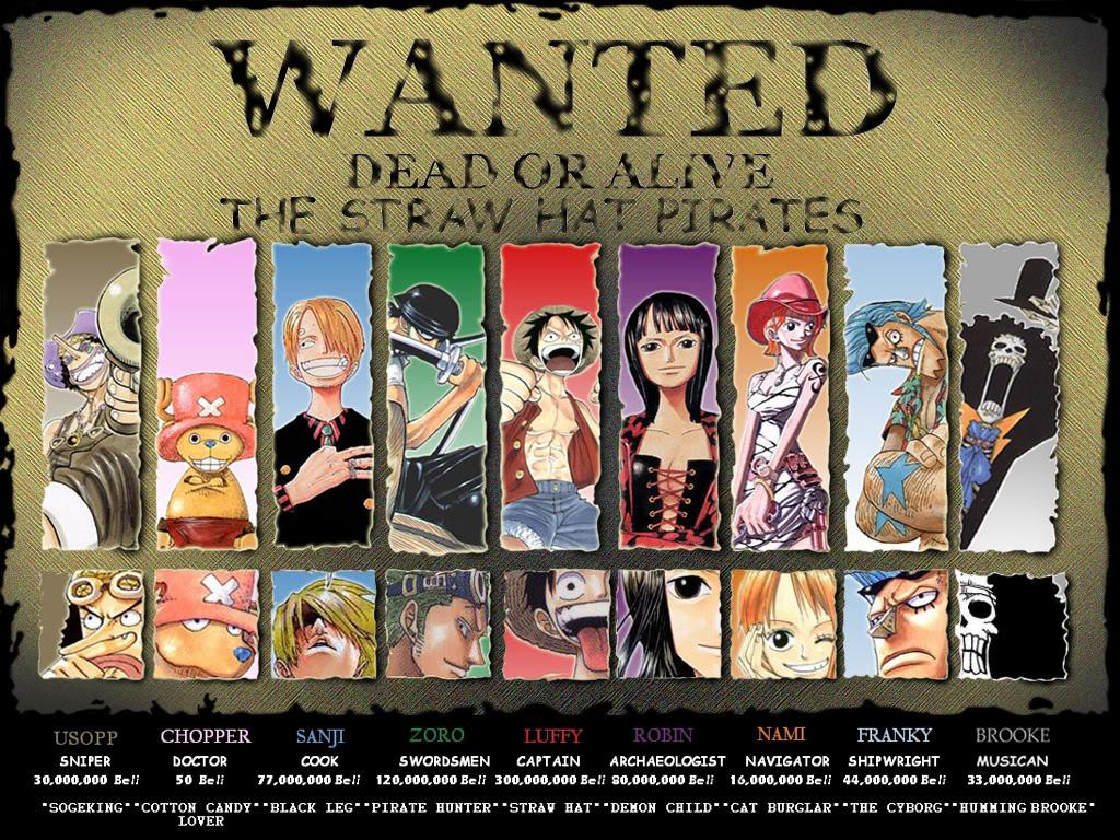 One Piece Fond Ecran 26 10 000 Fonds D Ecran Hd Gratuits Et De Qualite Wallpapers Hd